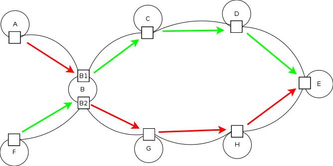 Multi-link-optimize - batman-adv - Open Mesh